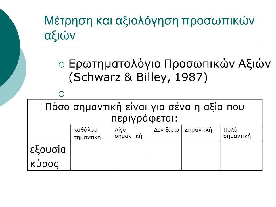 Μέτρηση και αξιολόγηση προσωπικών αξιών  Ερωτηματολόγιο Προσωπικών Αξιών (Schwarz & Billey, 1987)  Πόσο σημαντική είναι για σένα η αξία που περιγράφ