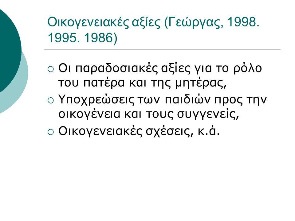 Οικογενειακές αξίες (Γεώργας, 1998. 1995. 1986)  Οι παραδοσιακές αξίες για το ρόλο του πατέρα και της μητέρας,  Υποχρεώσεις των παιδιών προς την οικ