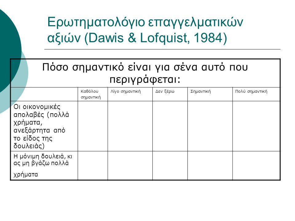 Ερωτηματολόγιο επαγγελματικών αξιών (Dawis & Lofquist, 1984) Πόσο σημαντικό είναι για σένα αυτό που περιγράφεται: Καθόλου σημαντική Λίγο σημαντικήΔεν