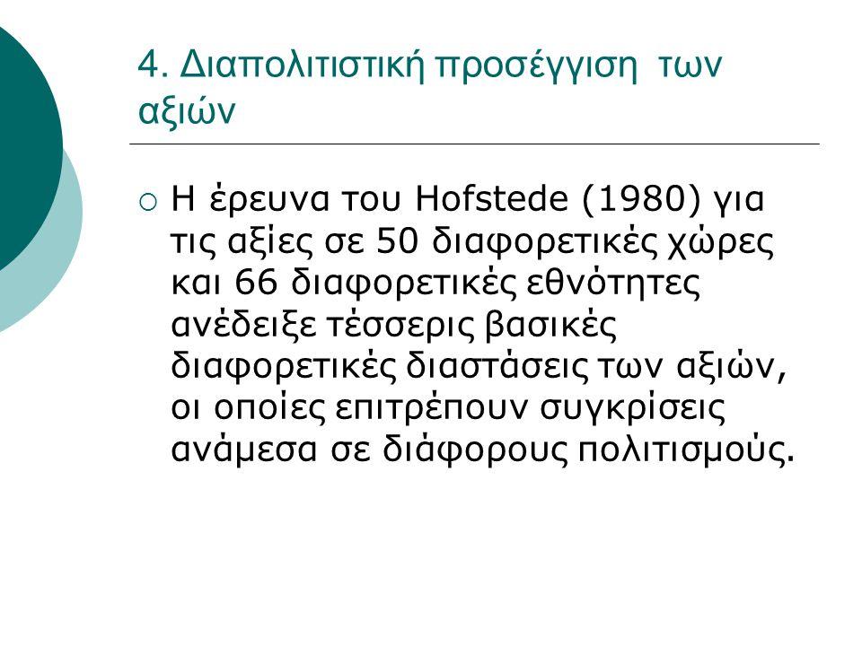 4. Διαπολιτιστική προσέγγιση των αξιών  Η έρευνα του Hofstede (1980) για τις αξίες σε 50 διαφορετικές χώρες και 66 διαφορετικές εθνότητες ανέδειξε τέ