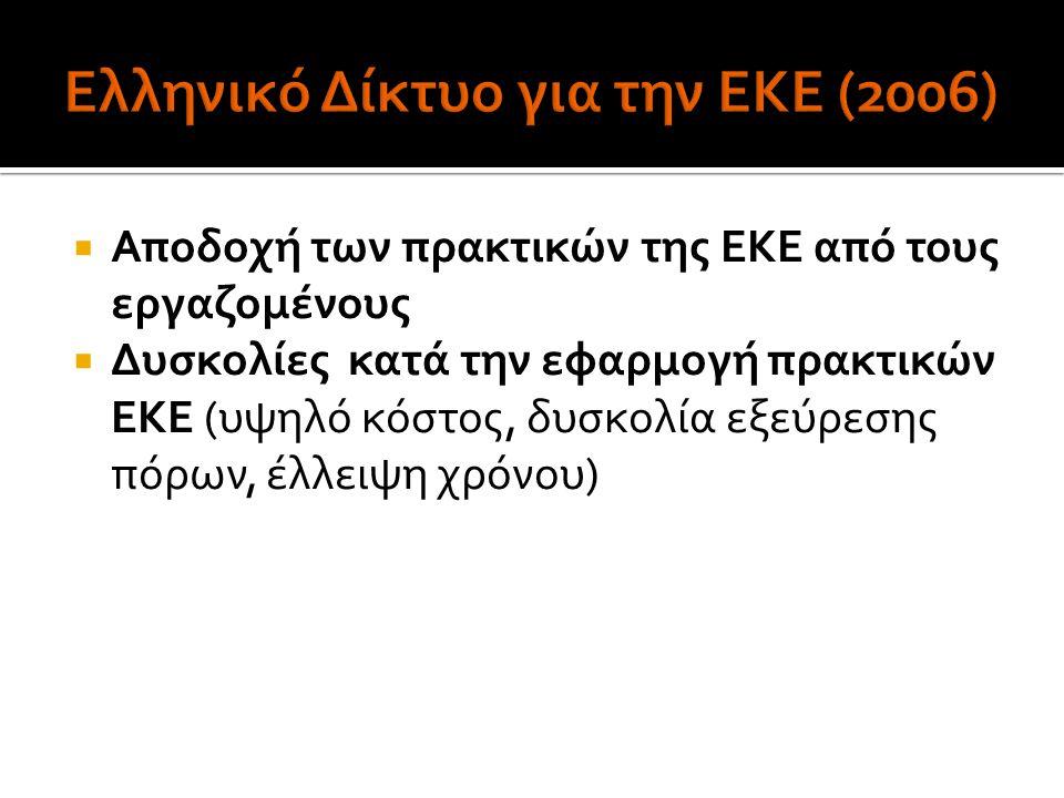  Αποδοχή των πρακτικών της ΕΚΕ από τους εργαζομένους  Δυσκολίες κατά την εφαρμογή πρακτικών ΕΚΕ (υψηλό κόστος, δυσκολία εξεύρεσης πόρων, έλλειψη χρό