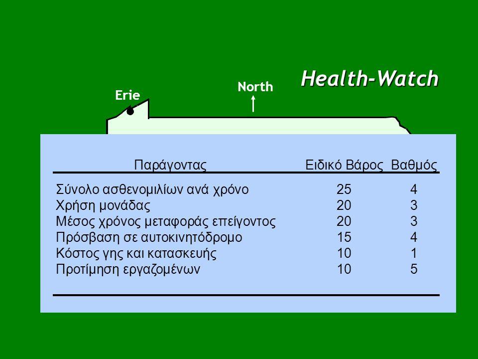 Παράδειγμα Health-Watch North