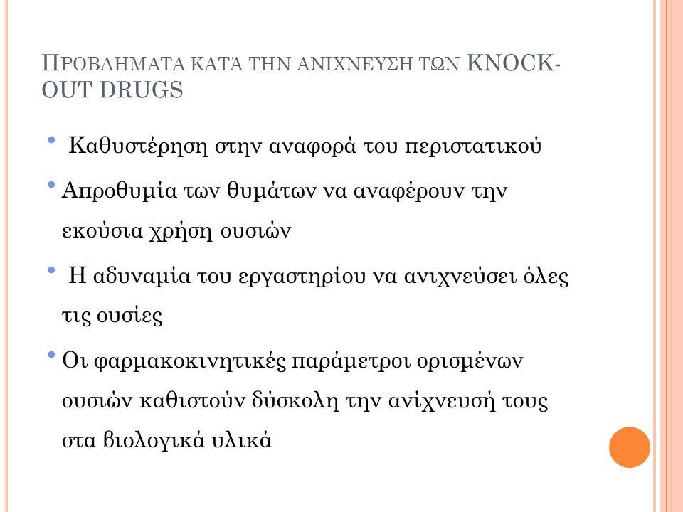 Π ΡΟΒΛΗΜΑΤΑ ΚΑΤΆ ΤΗΝ ΑΝΙΧΝΕΥΣΗ ΤΩΝ KNOCK- OUT DRUGS Καθυστέρηση στην αναφορά του περιστατικού Απροθυμία των θυμάτων να αναφέρουν την εκούσια χρήση ουσ