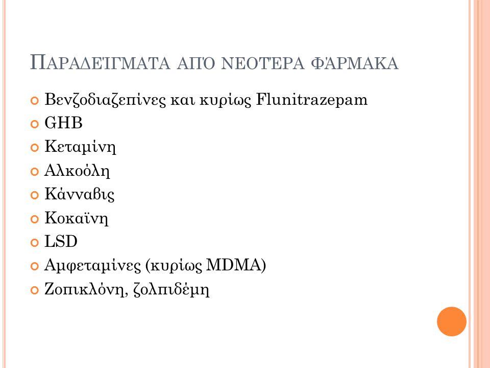 Π ΑΡΑΔΕΊΓΜΑΤΑ ΑΠΌ ΝΕΟΤΈΡΑ ΦΆΡΜΑΚΑ Βενζοδιαζεπίνες και κυρίως Flunitrazepam GHB Κεταμίνη Αλκοόλη Κάνναβις Κοκαϊνη LSD Αμφεταμίνες (κυρίως MDMA) Zοπικλό