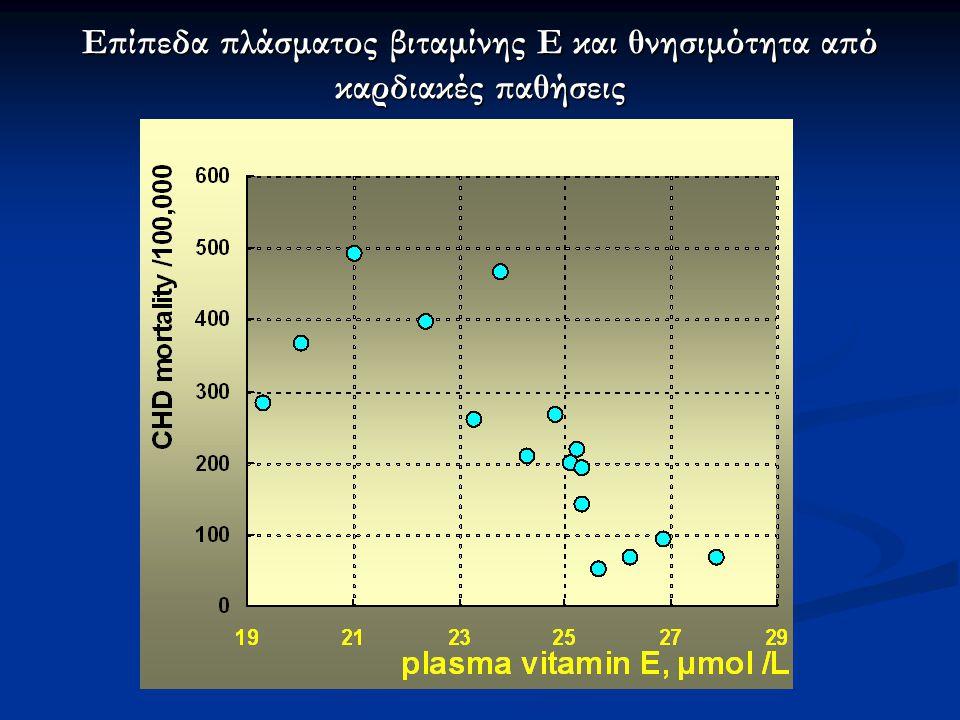 Επίπεδα πλάσματος βιταμίνης Ε και θνησιμότητα από καρδιακές παθήσεις