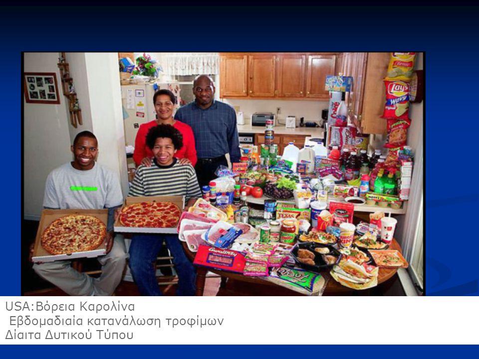 USA:Βόρεια Καρολίνα Εβδομαδιαία κατανάλωση τροφίμων Δίαιτα Δυτικού Τύπου