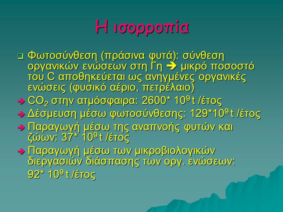 Η ισορροπία  Φωτοσύνθεση (πράσινα φυτά): σύνθεση οργανικών ενώσεων στη Γη  μικρό ποσοστό του C αποθηκεύεται ως ανηγμένες οργανικές ενώσεις (φυσικό αέριο, πετρέλαιο)  CO 2 στην ατμόσφαιρα: 2600* 10 9 t /έτος  Δέσμευση μέσω φωτοσύνθεσης: 129*10 9 t /έτος  Παραγωγή μέσω της αναπνοής φυτών και ζώων: 37* 10 9 t /έτος  Παραγωγή μέσω των μικροβιολογικών διεργασιών διάσπασης των οργ.