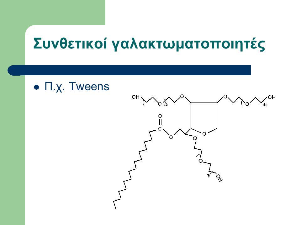 Συνθετικοί γαλακτωματοποιητές Π.χ. Tweens