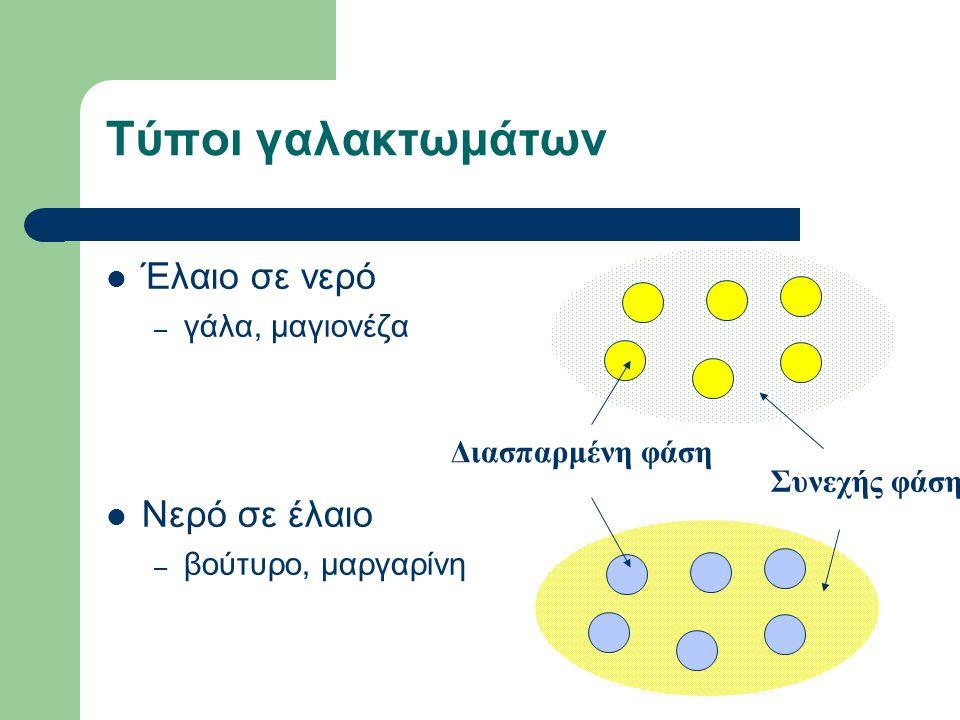 Τύποι γαλακτωμάτων Έλαιο σε νερό – γάλα, μαγιονέζα Νερό σε έλαιο – βούτυρο, μαργαρίνη Διασπαρμένη φάση Συνεχής φάση