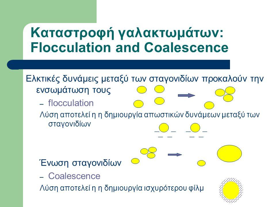 Καταστροφή γαλακτωμάτων: Flocculation and Coalescence Ελκτικές δυνάμεις μεταξύ των σταγονιδίων προκαλούν την ενσωμάτωση τους – flocculation Λύση αποτελεί η η δημιουργία απωστικών δυνάμεων μεταξύ των σταγονιδίων Ένωση σταγονιδίων – Coalescence Λύση αποτελεί η η δημιουργία ισχυρότερου φίλμ _ __ __ __ _