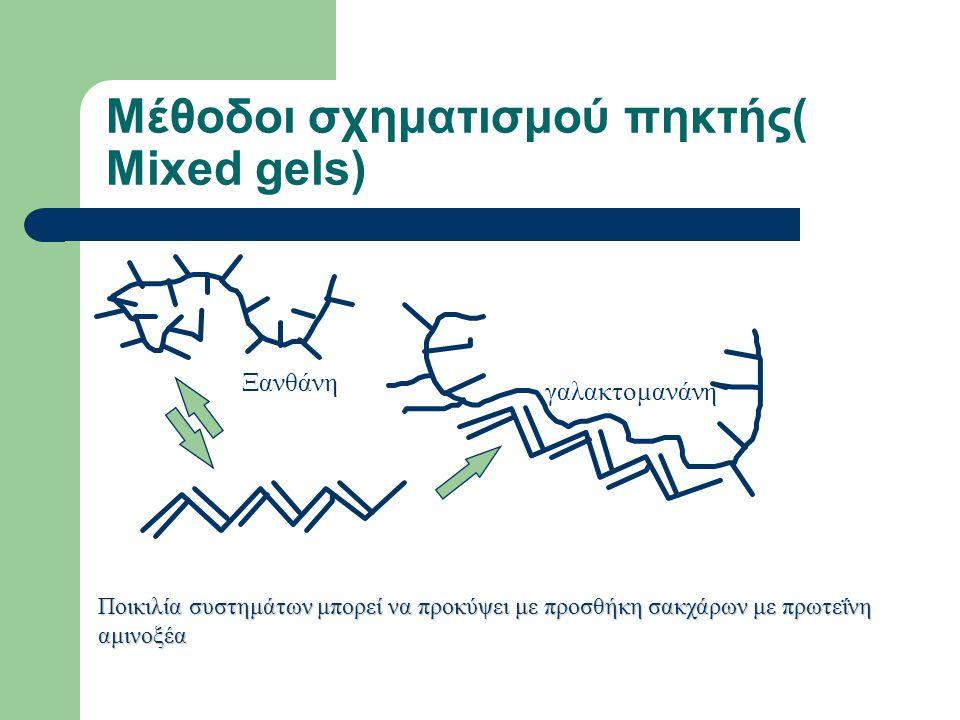 Μέθοδοι σχηματισμού πηκτής( Mixed gels) γαλακτομανάνη Ποικιλία συστημάτων μπορεί να προκύψει με προσθήκη σακχάρων με πρωτεΐνη αμινοξέα Ξανθάνη