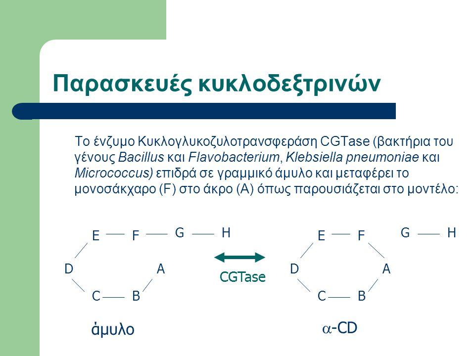 Παρασκευές κυκλοδεξτρινών Το ένζυμο Κυκλογλυκοζυλοτρανσφεράση CGTase (βακτήρια του γένους Bacillus και Flavobacterium, Klebsiella pneumoniae και Micrococcus) επιδρά σε γραμμικό άμυλο και μεταφέρει το μονοσάκχαρο (F) στο άκρο (A) όπως παρουσιάζεται στο μοντέλο: A BC D EF GH άμυλο CGTase A BC D EF GH  -CD