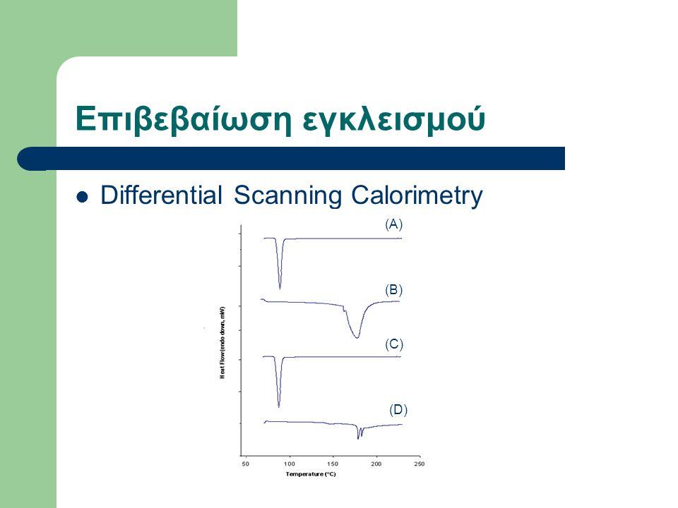 Επιβεβαίωση εγκλεισμού Differential Scanning Calorimetry (A) (B) (C) (D)