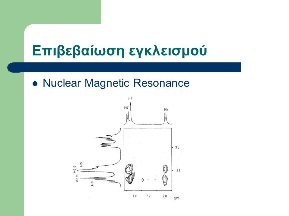 Επιβεβαίωση εγκλεισμού Nuclear Magnetic Resonance