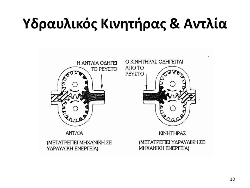10 Υδραυλικός Κινητήρας & Αντλία