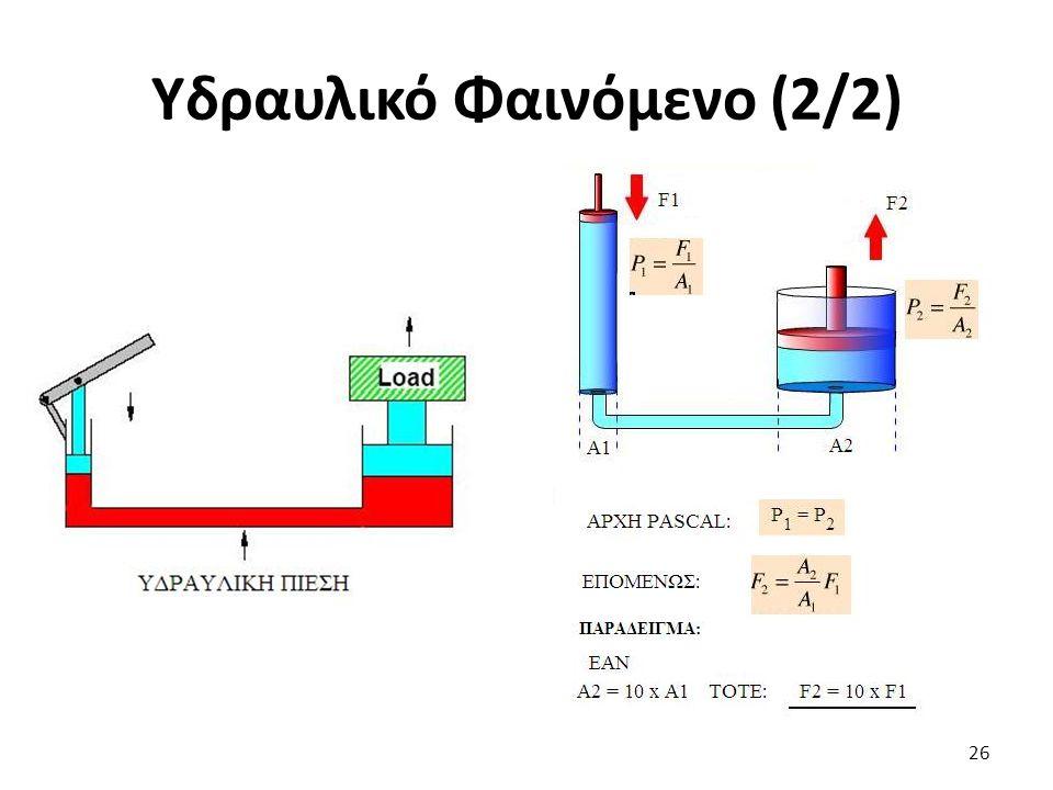 26 Υδραυλικό Φαινόμενο (2/2)