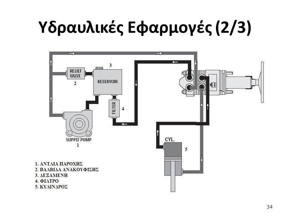 34 Υδραυλικές Εφαρμογές (2/3)