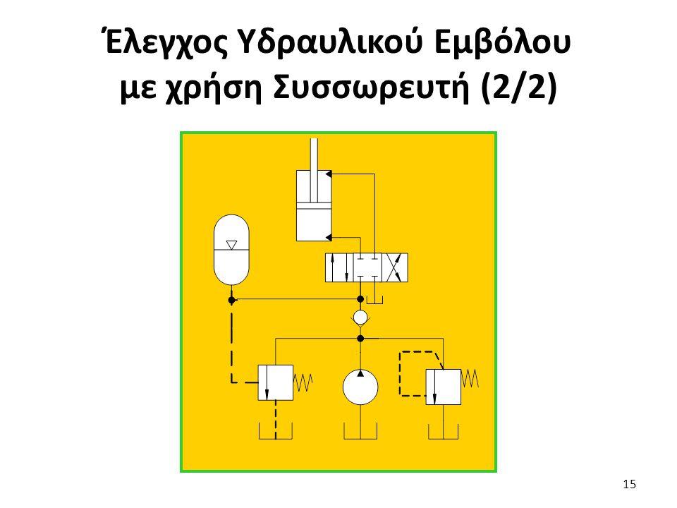 15 Έλεγχος Υδραυλικού Εμβόλου με χρήση Συσσωρευτή (2/2)