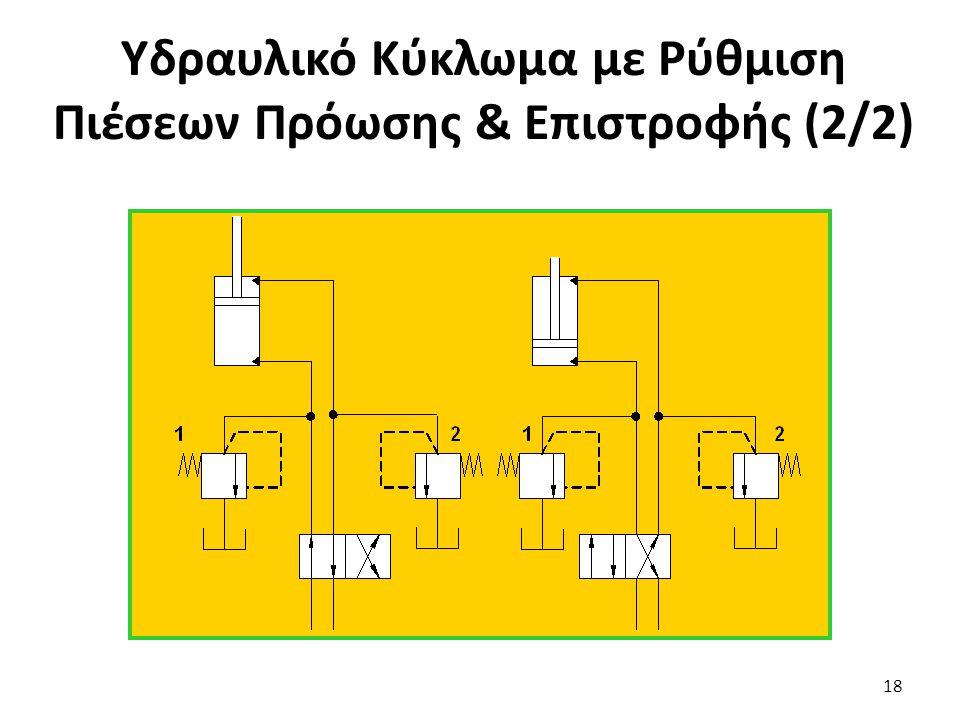 18 Υδραυλικό Κύκλωμα με Ρύθμιση Πιέσεων Πρόωσης & Επιστροφής (2/2)