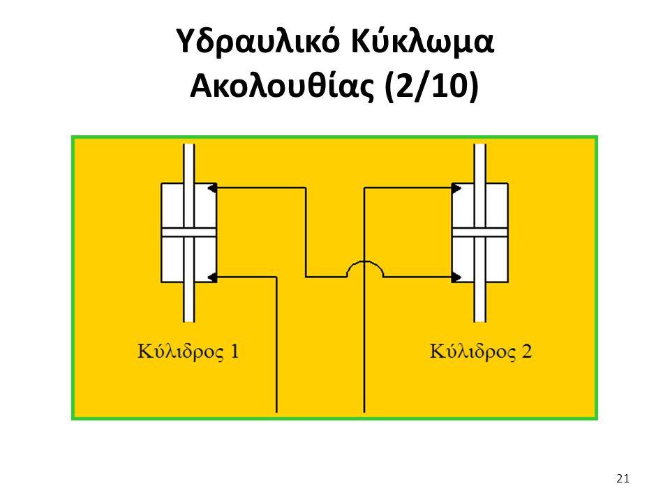 21 Υδραυλικό Κύκλωμα Ακολουθίας (2/10)