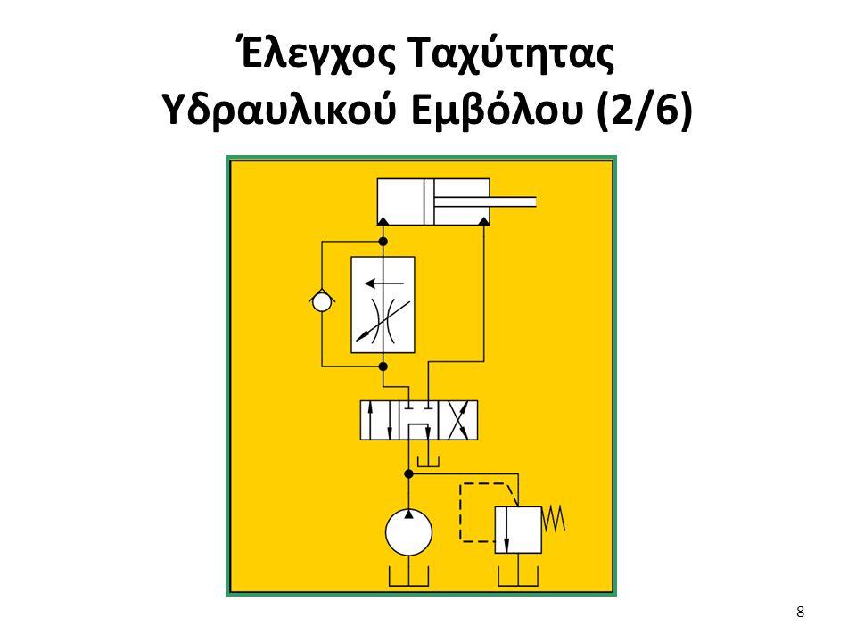 9 Έλεγχος Ταχύτητας Υδραυλικού Εμβόλου (3/6) Άσκηση 2 Σχεδιάστε υδραυλικό κύκλωμα στο οποίο σε συγκεκριμένο σημείο της πρόωσης του εμβόλου να αλλάζει η ταχύτητα μετατόπισής του κατ' επιλογή μας.