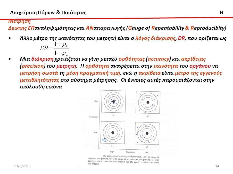 Διαχείριση Πόρων & Ποιότητας B 13/3/201514ΔΧ14 Μέτρηση Δεικτης ΕΠαναληψιμότητας και ΑΝαπαραγωγής (Gauge of Repeatability & Reproducibity) Άλλο μέτρο της ικανότητας του μετρητή είναι ο λόγος διάκρισης, DR, που ορίζεται ως Μια διάκριση χρειάζεται να γίνη μεταξύ ορθότητας (accuracy) και ακρίβειας (precision) του μετρητη.