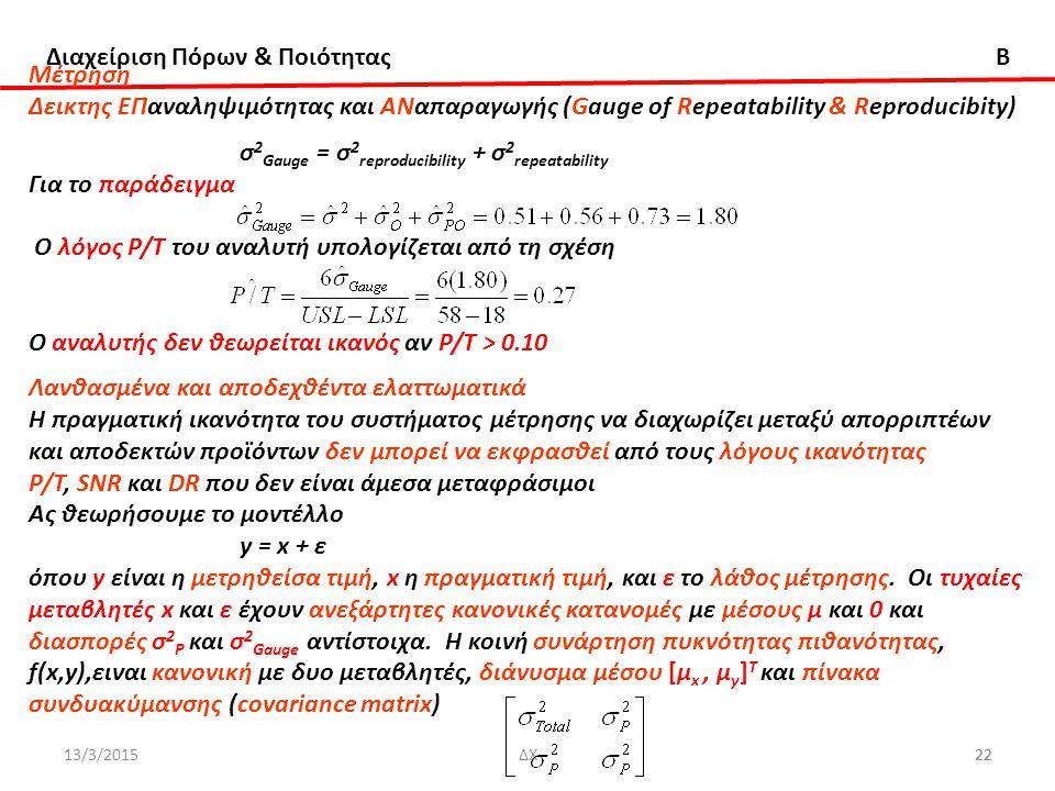 Διαχείριση Πόρων & Ποιότητας B 13/3/201522ΔΧ22 Μέτρηση Δεικτης ΕΠαναληψιμότητας και ΑΝαπαραγωγής (Gauge of Repeatability & Reproducibity) σ 2 Gauge = σ 2 reproducibility + σ 2 repeatability Για το παράδειγμα Ο λόγος Ρ/Τ του αναλυτή υπολογίζεται από τη σχέση Ο αναλυτής δεν θεωρείται ικανός αν Ρ/Τ > 0.10 Λανθασμένα και αποδεχθέντα ελαττωματικά Η πραγματική ικανότητα του συστήματος μέτρησης να διαχωρίζει μεταξύ απορριπτέων και αποδεκτών προϊόντων δεν μπορεί να εκφρασθεί από τους λόγους ικανότητας Ρ/Τ, SNR και DR που δεν είναι άμεσα μεταφράσιμοι Ας θεωρήσουμε το μοντέλλο y = x + ε όπου y είναι η μετρηθείσα τιμή, x η πραγματική τιμή, και ε το λάθος μέτρησης.