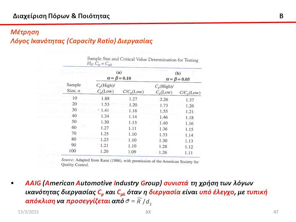 Διαχείριση Πόρων & Ποιότητας B 13/3/2015ΔΧ47ΔΧ47 Μέτρηση Λόγος Ικανότητας (Capacity Ratio) Διεργασίας ΑΑΙG (American Automotive Industry Group) συνιστά τη χρήση των λόγων ικανότητας διεργασίας C p και C pk όταν η διεργασία είναι υπό έλεγχο, με τυπική απόκλιση να προσεγγίζεται από 2 / ˆ dR 