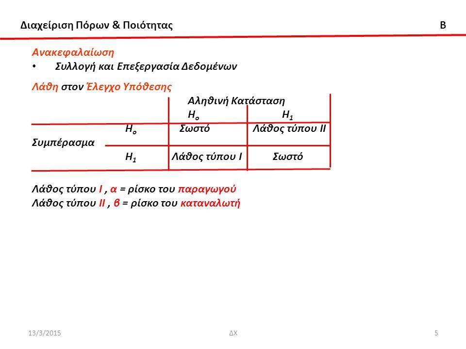 Διαχείριση Πόρων & Ποιότητας B 13/3/2015ΔΧ66 Ανάλυση Σχεδιασμός Πειραμάτων (Design Of Experiments) – ANOVA με δυό παράγοντες ή διπλής κατεύθυνσης (Two-way ANOVA) Παράδειγμα Τα αποτελέσματα της ΑΝΟVA δίνονται στον πίνακα που ακολουθεί ΠηγήΆθροισμα ΒαθμοίΜέσο Τετράγωνο F 0 P-τιμή Μεταβλητότητας Τετραγώνων Ελευθερίας Τύπος ουσίας 4.58 2 2.29 28.63 2.71x10 -5 Mέθοδος εφαρμογής 4.9 1 4.91 61.38 4.65x10 -6 Αλληλεπίδραση 0.24 2 0.12 1.5 0.269 Σφάλμα 0.99 12 0.08 Ολικό 10.72 17 Οι Ρ-τιμές για τους δυο κύριους παράγοντες είναι πολύ μικρές και δείχνουν ότι ο τύπος της συγκολλητικής ουσίας και η μέθοδος εφαρμογής έχουν σημαντική επίδραση στη δύναμη συγκόλλησης.