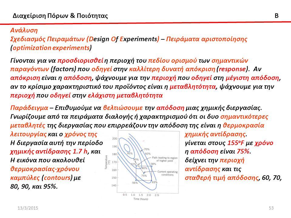 Διαχείριση Πόρων & Ποιότητας B ΔΧ 13/3/201553 Ανάλυση Σχεδιασμός Πειραμάτων (Design Of Experiments) – Πειράματα αριστοποίησης (optimization experiments) Γίνονται για να προσδιορισθεί η περιοχή του πεδίου ορισμού των σημαντικών παραγόντων (factors) που οδηγεί στην καλλίτερη δυνατή απόκριση (response).
