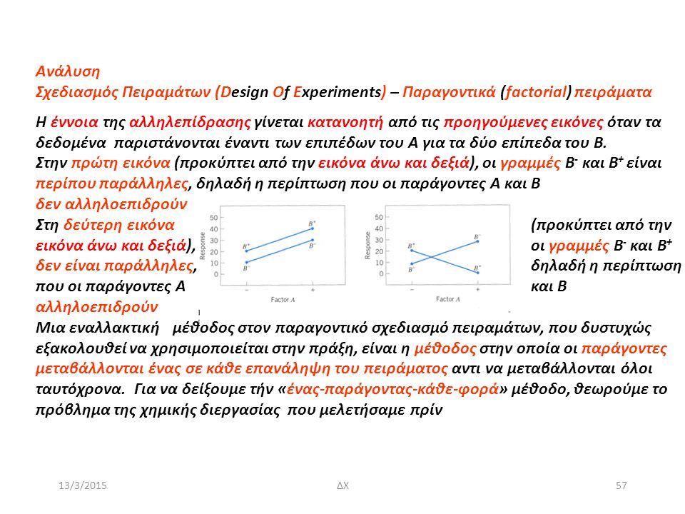 13/3/2015ΔΧ57 Ανάλυση Σχεδιασμός Πειραμάτων (Design Of Experiments) – Πaραγοντικά (factorial) πειράματα Η έννοια της αλληλεπίδρασης γίνεται κατανοητή από τις προηγούμενες εικόνες όταν τα δεδομένα παριστάνονται έναντι των επιπέδων του Α για τα δύο επίπεδα του Β.