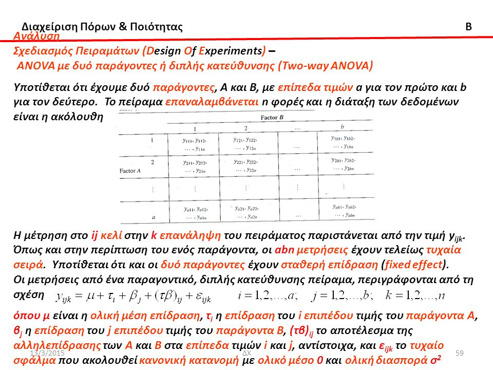Διαχείριση Πόρων & Ποιότητας B Ανάλυση Σχεδιασμός Πειραμάτων (Design Of Experiments) – ANOVA με δυό παράγοντες ή διπλής κατεύθυνσης (Two-way ANOVA) Υποτίθεται ότι έχουμε δυό παράγοντες, Α και Β, με επίπεδα τιμών a για τον πρώτο και b για τον δεύτερο.