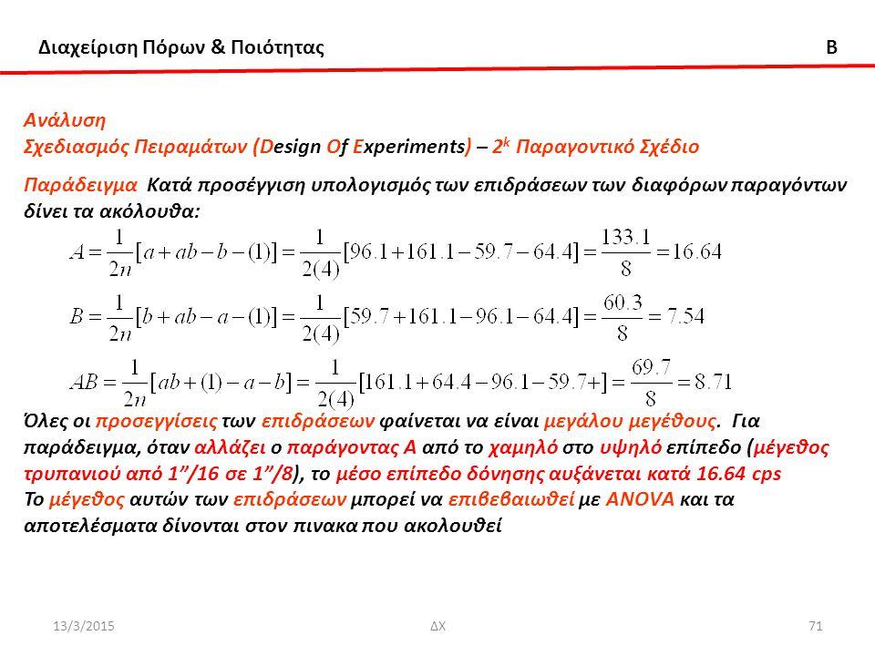 Διαχείριση Πόρων & Ποιότητας B 13/3/2015ΔΧ71 Ανάλυση Σχεδιασμός Πειραμάτων (Design Of Experiments) – 2 k Παραγοντικό Σχέδιο Παράδειγμα Κατά προσέγγιση υπολογισμός των επιδράσεων των διαφόρων παραγόντων δίνει τα ακόλουθα: Όλες οι προσεγγίσεις των επιδράσεων φαίνεται να είναι μεγάλου μεγέθους.