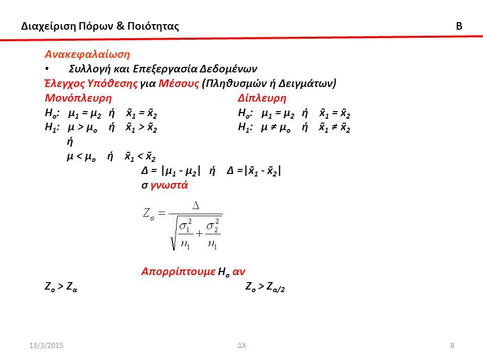 Διαχείριση Πόρων & Ποιότητας B 13/3/2015ΔΧ8 Ανακεφαλαίωση Συλλογή και Επεξεργασία Δεδομένων Έλεγχος Υπόθεσης για Μέσους (Πληθυσμών ή Δειγμάτων) ΜονόπλευρηΔίπλευρη Η ο : μ 1 = μ 2 ή x̄ 1 = x̄ 2 Η 1 : μ > μ ο ή x̄ 1 > x̄ 2 Η 1 : μ ≠ μ ο ή x̄ 1 ≠ x̄ 2 ή μ < μ ο ή x̄ 1 < x̄ 2 Δ = |μ 1 - μ 2 | ή Δ =|x̄ 1 - x̄ 2 | σ γνωστά Απορρίπτουμε Η ο αν Ζ ο > Ζ α Ζ ο > Ζ α/2