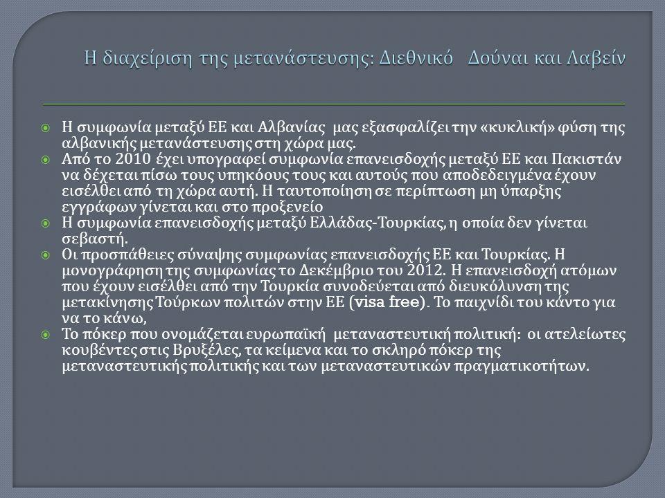  Η συμφωνία μεταξύ ΕΕ και Αλβανίας μας εξασφαλίζει την « κυκλική » φύση της αλβανικής μετανάστευσης στη χώρα μας.  Από το 2010 έχει υπογραφεί συμφων