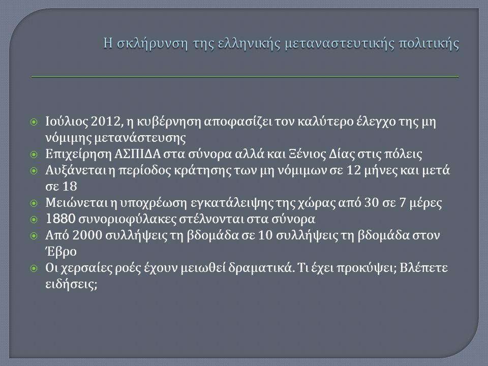  Οι ροές από τον Έβρο έχουν γίνει αμελητέες  Ο μεγαλύτερος αριθμός συλλήψεων παρουσιάζεται στο Κεντρικό Μεσογειακό μονοπάτι αντί στο ανατολικό  Θαλάσσιες διελεύσεις αντί για χερσαίες  Στον ελληνικό χώρο έχουν αυξηθεί οι διελεύσεις στο Αιγαίο επίσης  Το κλείσιμο του Έβρου αύξησε τις συλλήψεις στα Βούλγαρο - Τουρκικά σύνορα.