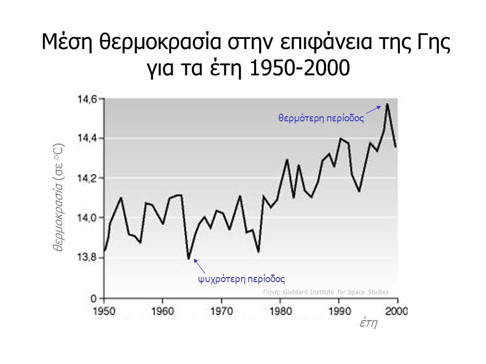 Μέση θερμοκρασία στην επιφάνεια της Γης για τα έτη 1950-2000 έτη θερμοκρασία (σε ο C) Πηγή: Goddard Institute for Space Studies θερμότερη περίοδος ψυχ
