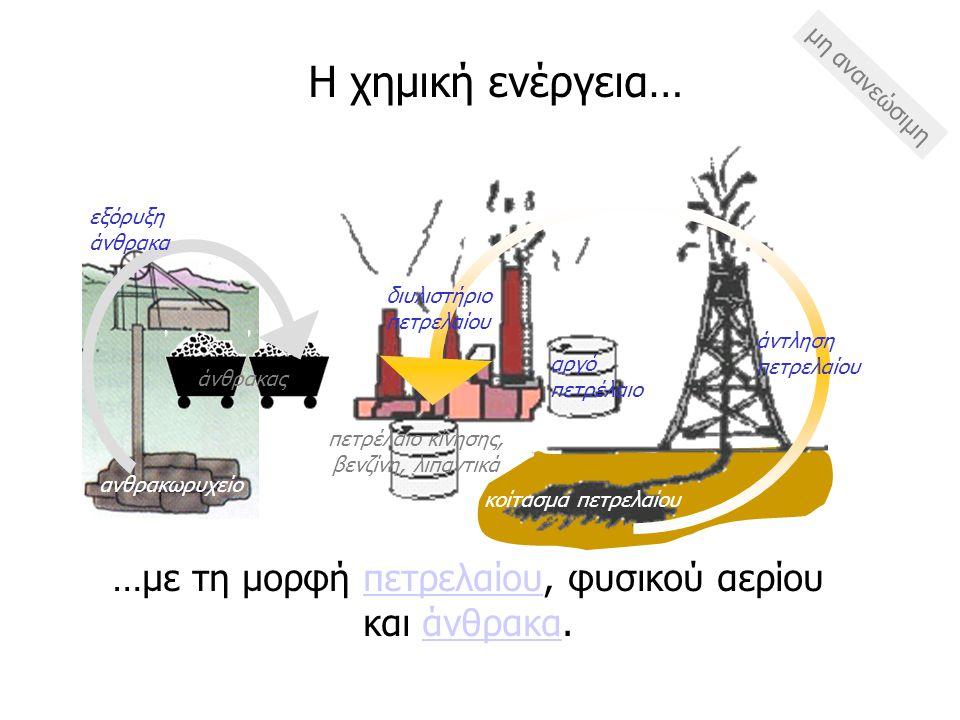 Με την καύση των ορυκτών καυσίμων η χημική ενέργεια μετατρέπεται σε ενέργεια κίνησης και σε θερμότητα στις ατμομηχανές, στους βενζινοκινητήρες και στις πετρελαιομηχανές…ατμομηχανέςπετρελαιομηχανές Μετατροπές χημικής ενέργειας