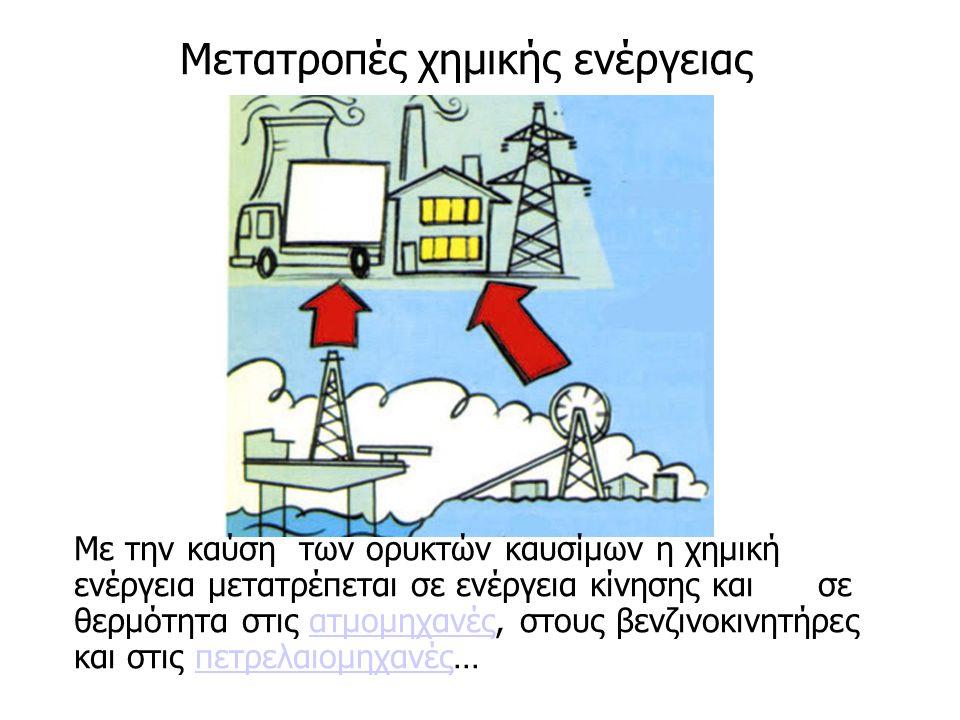 Δες περισσότερα στο κεφάλαιο: Θερμότητα>Βρασμός>Διαθεματικά>Ατμομηχανή και ατμοκίνηση Θερμότητα>Βρασμός> Παραδείγματα>Υδρατμοί και ατμοκίνηση Θερμότητα>Διάδοση με ακτινοβολία>Διαθεματικά>Φαινόμενο θερμοκηπίου Πυρηνική Φυσική>Πυρηνική σχάση & πυρηνική σύντηξη>Παρατήρηση/ Διαθεματικά Ηλεκτρισμός>Το ηλεκτρικό κύκλωμα>Εξηγήσεις Άλλες αναφορές: Στο σχολικό βιβλίο σου Φυσικής, στο κεφάλαιο της Ενέργειας… Στο σχολικό βιβλίο σου Βιολογίας, στο κεφάλαιο της Φωτοσύνθεσης… J.