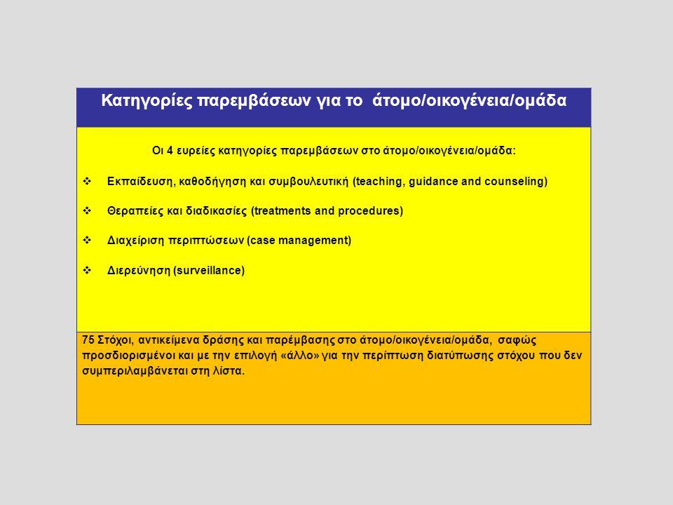 Σύστημα Ταξινόμησης Προβλημάτων OMAHA Τομείς προβλημάτων του ασθενούς/οικογένειας/ομάδας Περιβαλλοντικός τομέας: Εισόδημα Υγιεινή Κατοικία Ασφάλεια γε
