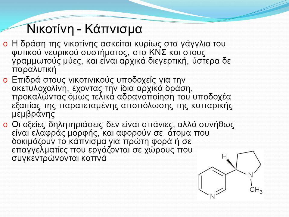 Νικοτίνη - Κάπνισμα o Η δράση της νικοτίνης ασκείται κυρίως στα γάγγλια του φυτικού νευρικού συστήματος, στο ΚΝΣ και στους γραμμωτούς μύες, και είναι