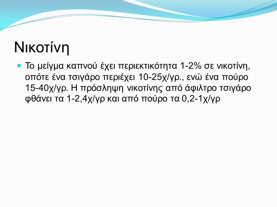 Νικοτίνη Το μείγμα καπνού έχει περιεκτικότητα 1-2% σε νικοτίνη, οπότε ένα τσιγάρο περιέχει 10-25χ/γρ., ενώ ένα πούρο 15-40χ/γρ. Η πρόσληψη νικοτίνης α
