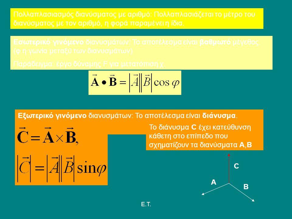 Πολλαπλασιασμός διανύσματος με αριθμό: Πολλαπλασιάζεται το μέτρο του διανύσματος με τον αριθμό, η φορά παραμένει η ίδια. Εσωτερικό γινόμενο διανυσμάτω