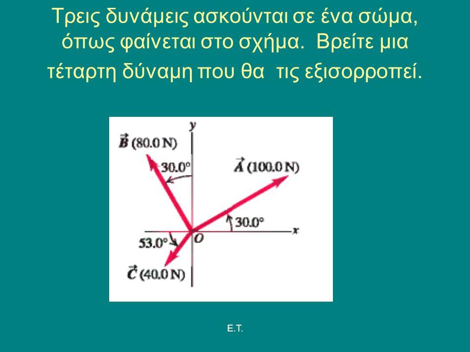E.T. Τρεις δυνάμεις ασκούνται σε ένα σώμα, όπως φαίνεται στο σχήμα. Βρείτε μια τέταρτη δύναμη που θα τις εξισορροπεί.