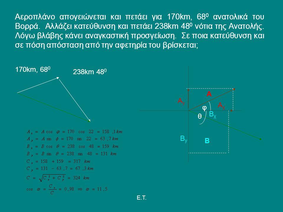 E.T.Αεροπλάνο απογειώνεται και πετάει για 170km, 68 0 ανατολικά του Βορρά.