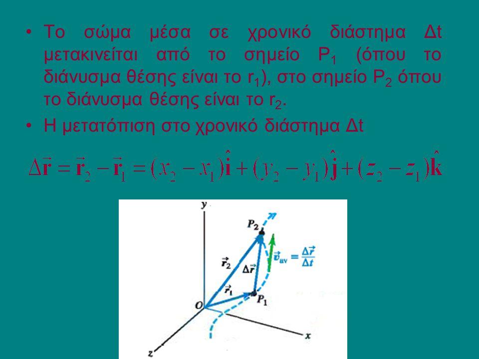 E.T. Το σώμα μέσα σε χρονικό διάστημα Δt μετακινείται από το σημείο P 1 (όπου το διάνυσμα θέσης είναι το r 1 ), στο σημείο P 2 όπου το διάνυσμα θέσης