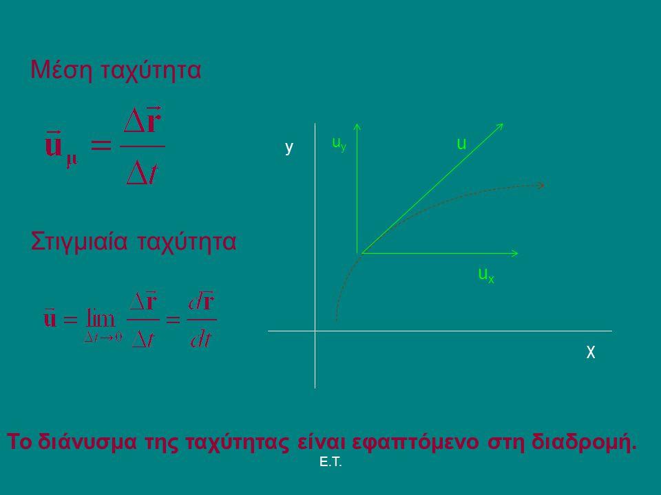 E.T. Μέση ταχύτητα Στιγμιαία ταχύτητα Το διάνυσμα της ταχύτητας είναι εφαπτόμενο στη διαδρομή. χ y u uxux uyuy