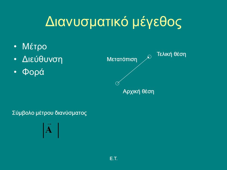E.T. Διανυσματικό μέγεθος Μέτρο Διεύθυνση Φορά Αρχική θέση Τελική θέση Μετατόπιση Σύμβολο μέτρου διανύσματος