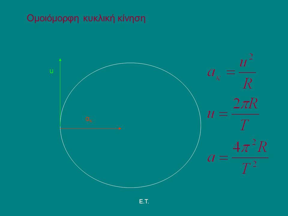 E.T. u ακακ Ομοιόμορφη κυκλική κίνηση