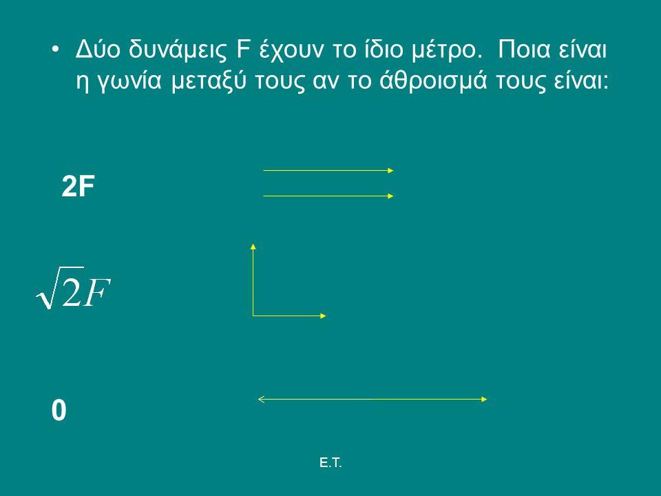 E.T. Δύο δυνάμεις F έχουν το ίδιο μέτρο. Ποια είναι η γωνία μεταξύ τους αν το άθροισμά τους είναι: 2F 0